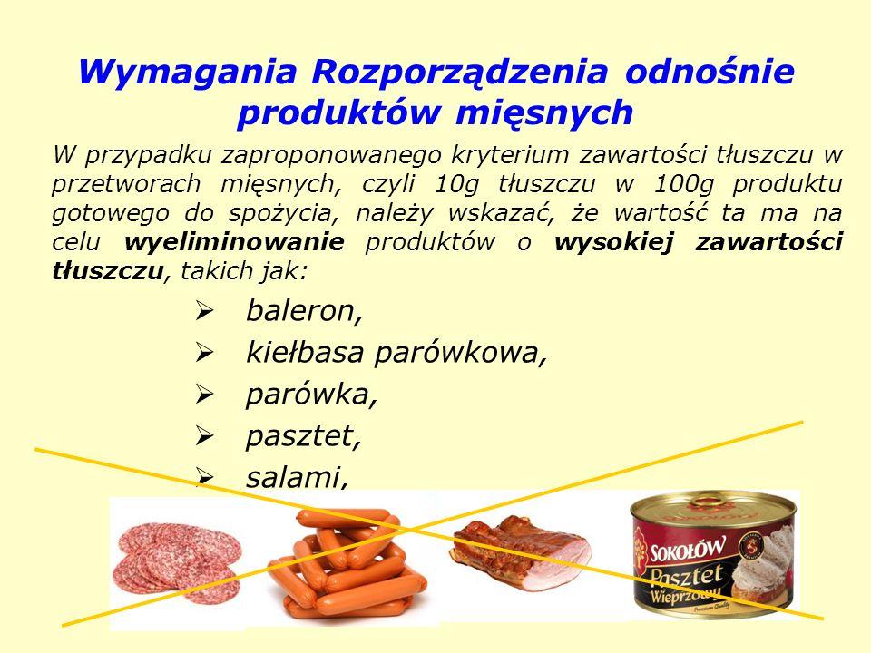 Wymagania Rozporządzenia odnośnie produktów mięsnych
