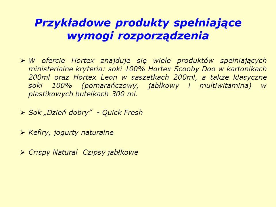 Przykładowe produkty spełniające wymogi rozporządzenia