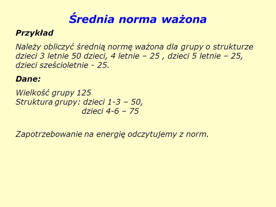 Struktura grupy: dzieci 1-3 – 50, dzieci 4-6 – 75