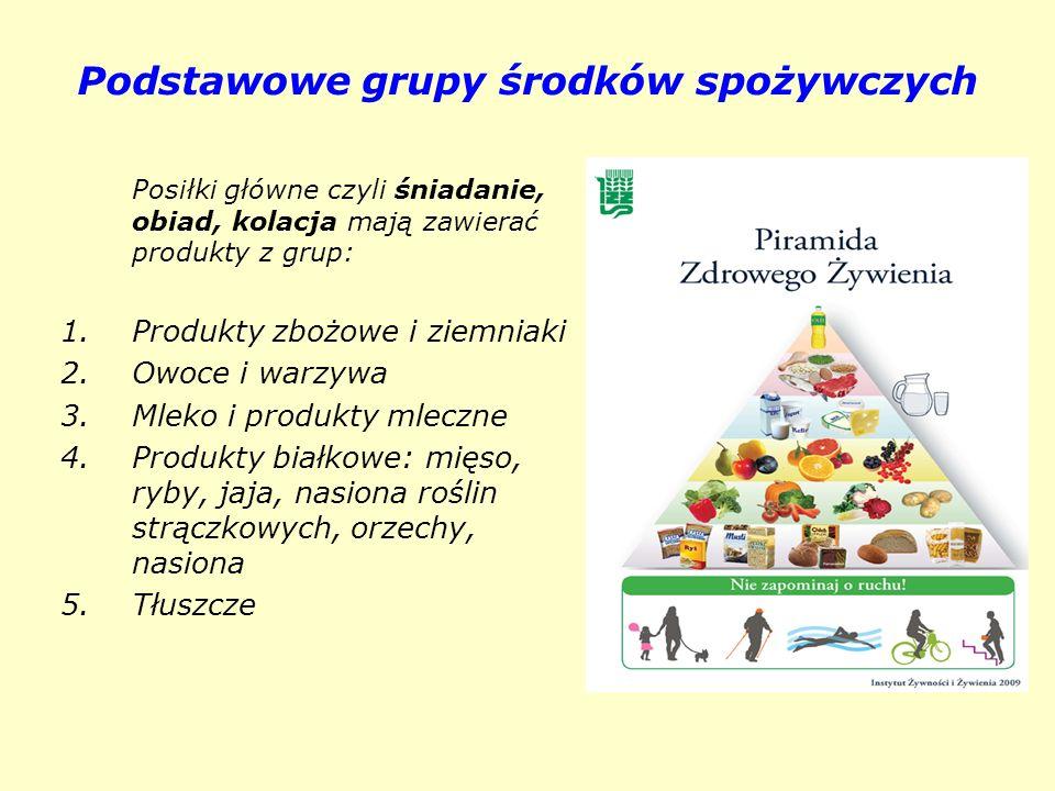 Podstawowe grupy środków spożywczych