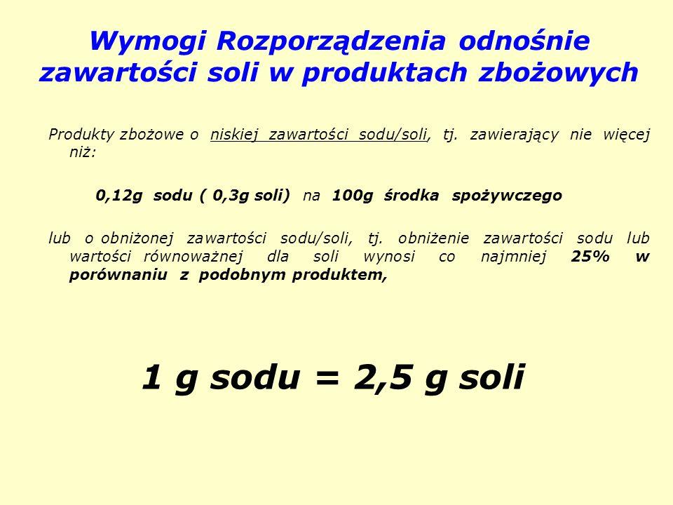 Wymogi Rozporządzenia odnośnie zawartości soli w produktach zbożowych
