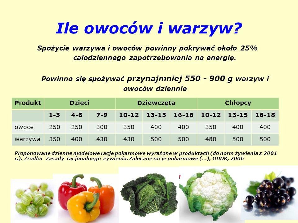 Powinno się spożywać przynajmniej 550 - 900 g warzyw i owoców dziennie