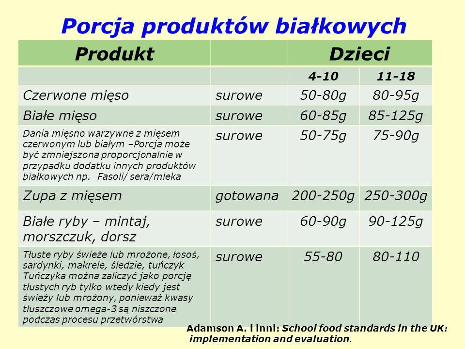 Porcja produktów białkowych