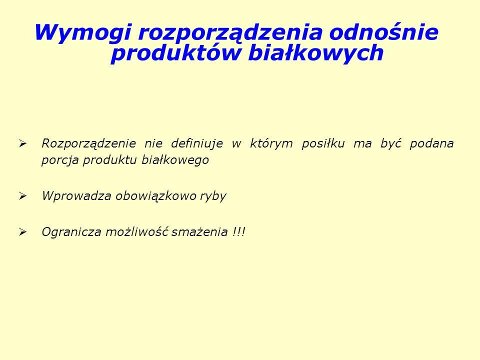 Wymogi rozporządzenia odnośnie produktów białkowych