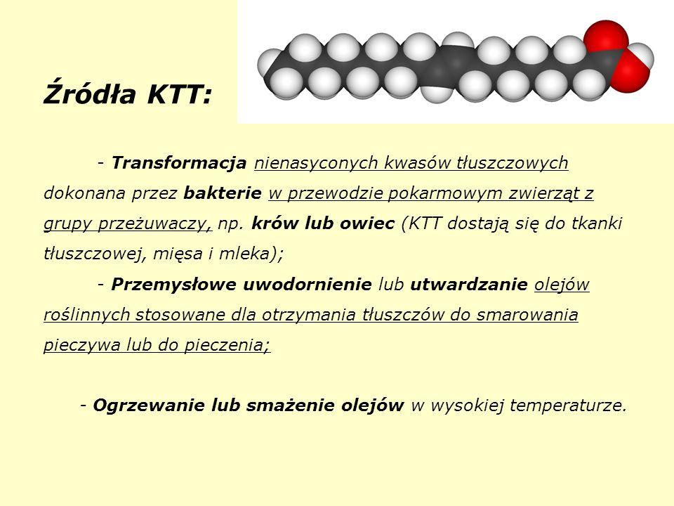 Źródła KTT: - Transformacja nienasyconych kwasów tłuszczowych dokonana przez bakterie w przewodzie pokarmowym zwierząt z grupy przeżuwaczy, np.
