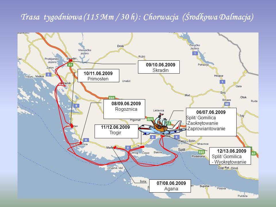 Trasa tygodniowa (115 Mm / 30 h) : Chorwacja (Środkowa Dalmacja)