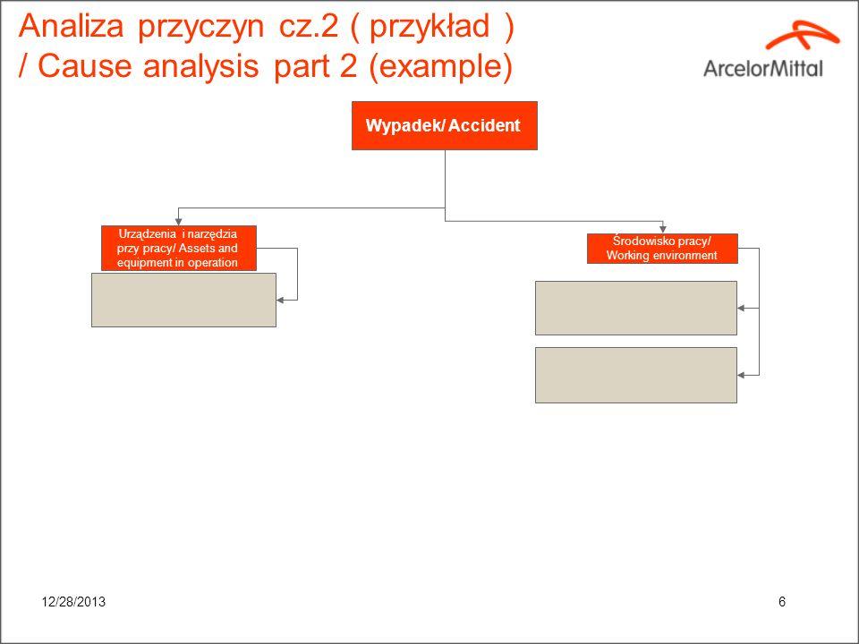 Analiza przyczyn cz.2 ( przykład ) / Cause analysis part 2 (example)