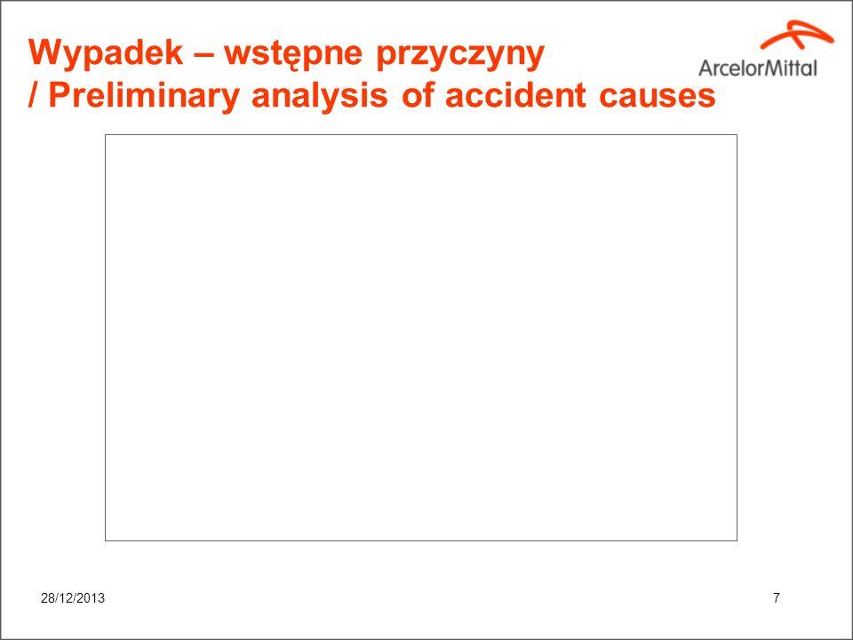 Wypadek – wstępne przyczyny / Preliminary analysis of accident causes