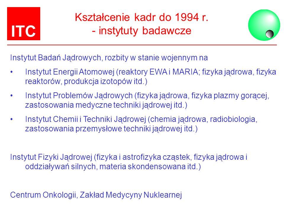 Kształcenie kadr do 1994 r. - instytuty badawcze