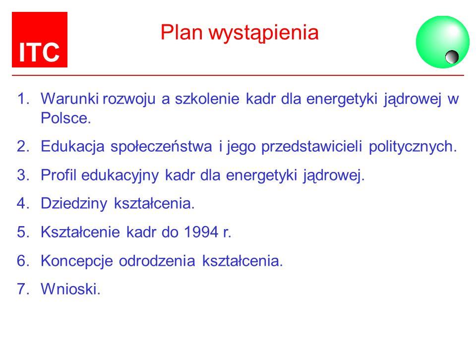 Plan wystąpienia Warunki rozwoju a szkolenie kadr dla energetyki jądrowej w Polsce. Edukacja społeczeństwa i jego przedstawicieli politycznych.
