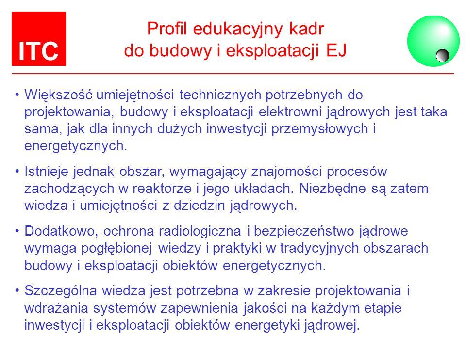 Profil edukacyjny kadr do budowy i eksploatacji EJ