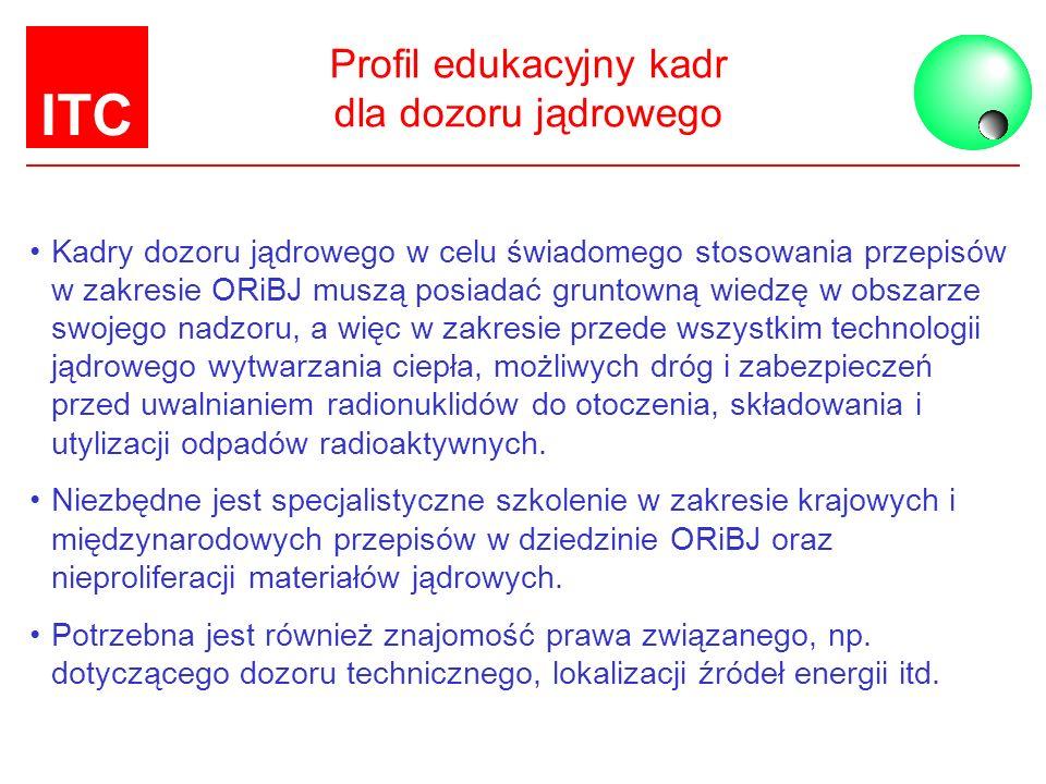 Profil edukacyjny kadr dla dozoru jądrowego