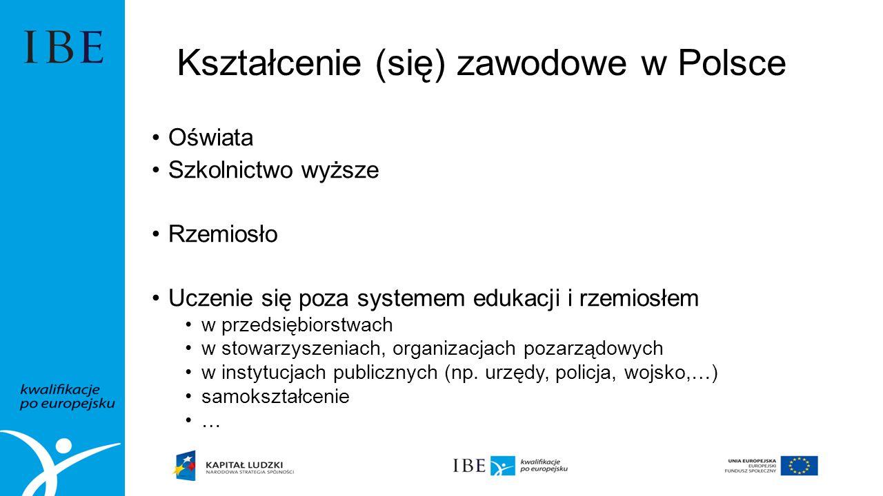 Kształcenie (się) zawodowe w Polsce