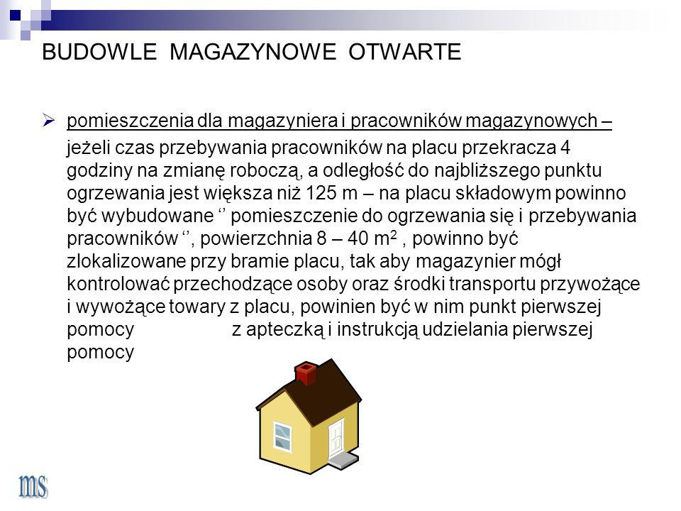 BUDOWLE MAGAZYNOWE OTWARTE