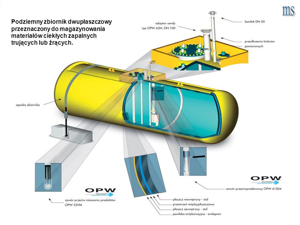 ms Podziemny zbiornik dwupłaszczowy przeznaczony do magazynowania materiałów ciekłych zapalnych trujących lub żrących.