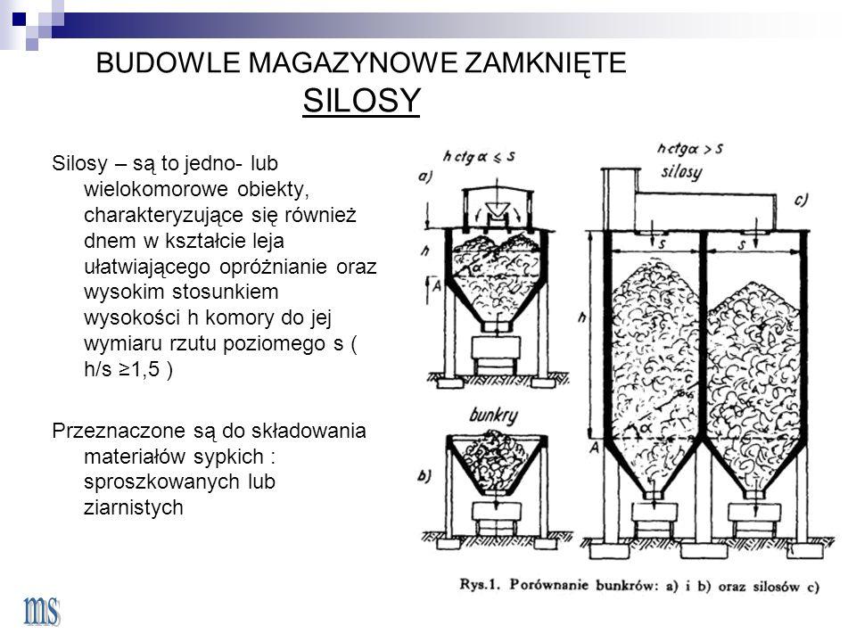 BUDOWLE MAGAZYNOWE ZAMKNIĘTE SILOSY