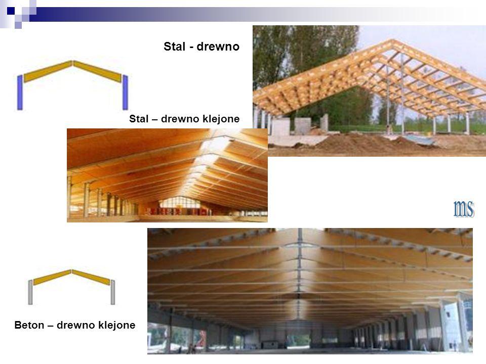 Stal - drewno Stal – drewno klejone ms Beton – drewno klejone