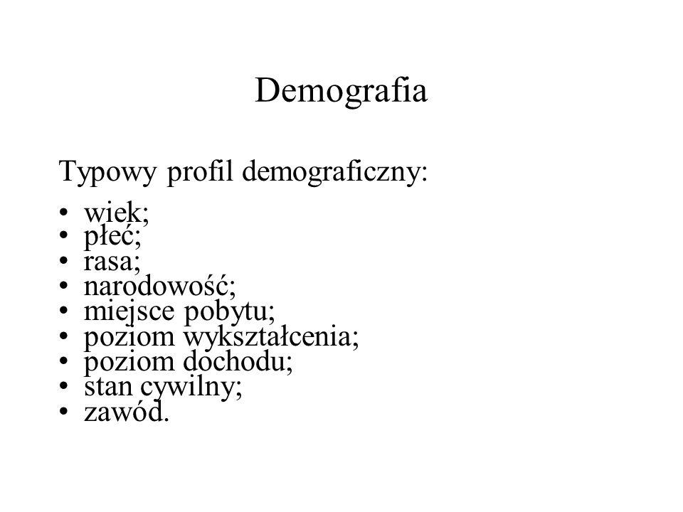 Demografia Typowy profil demograficzny: wiek; płeć; rasa; narodowość;