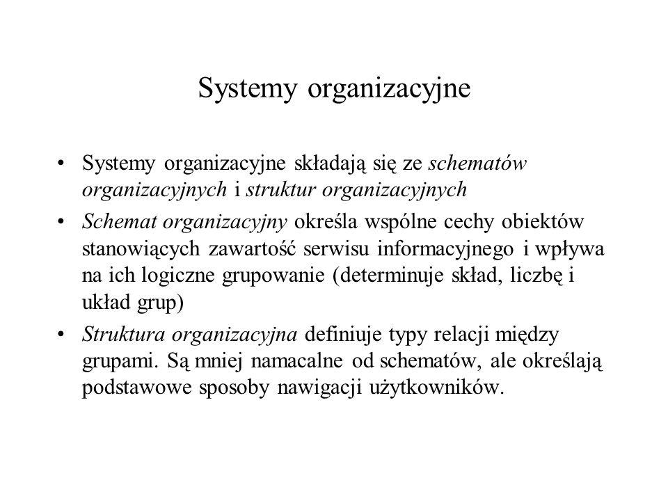 Systemy organizacyjne