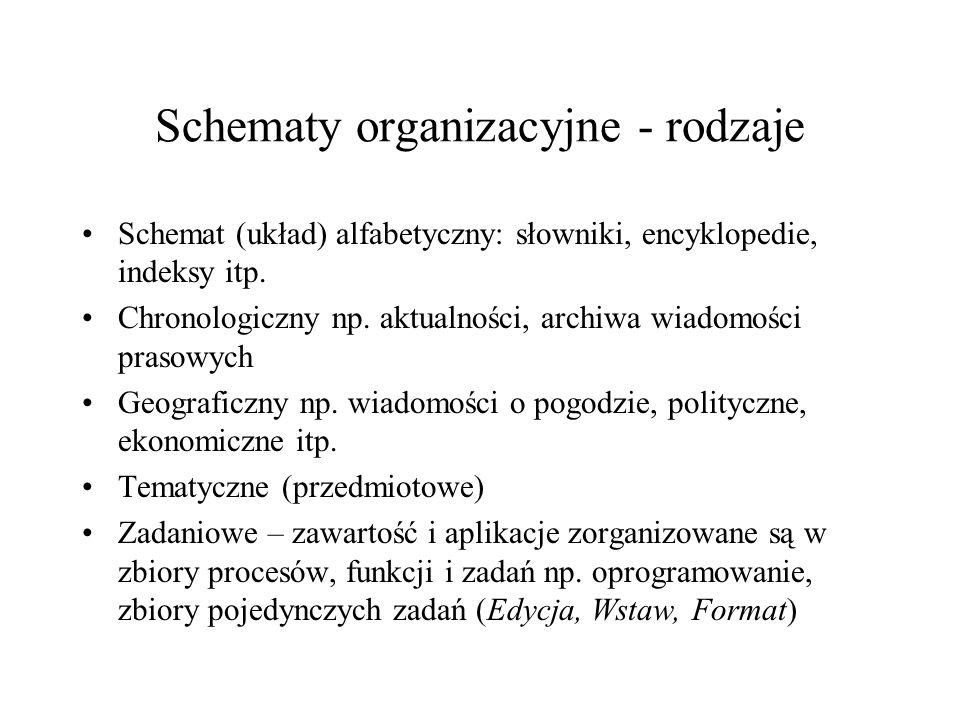 Schematy organizacyjne - rodzaje