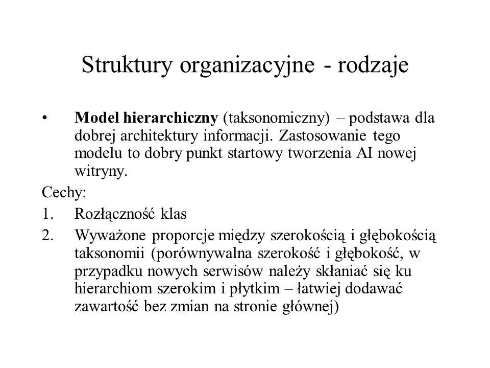 Struktury organizacyjne - rodzaje
