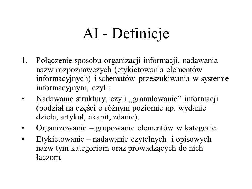 AI - Definicje