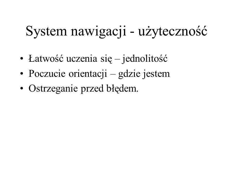 System nawigacji - użyteczność