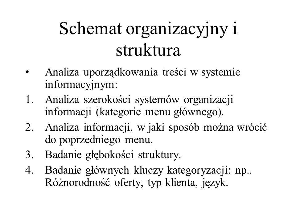 Schemat organizacyjny i struktura