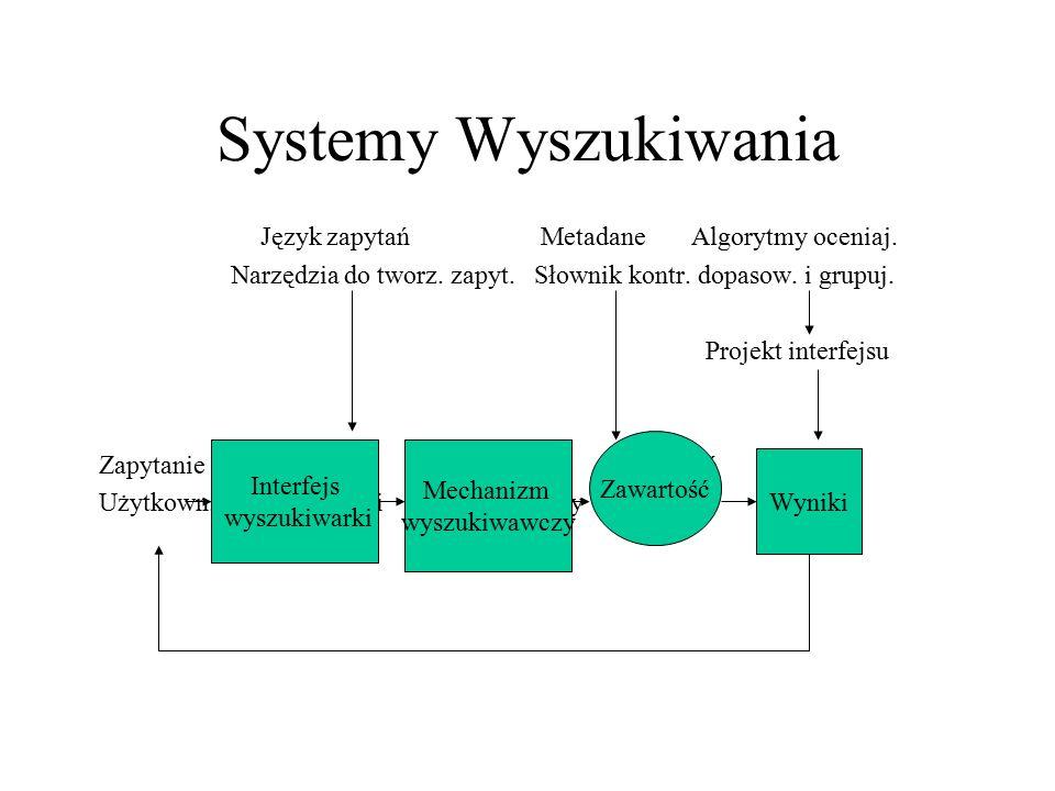 Systemy Wyszukiwania Język zapytań Metadane Algorytmy oceniaj.