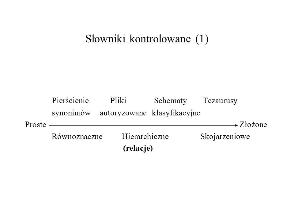Słowniki kontrolowane (1)