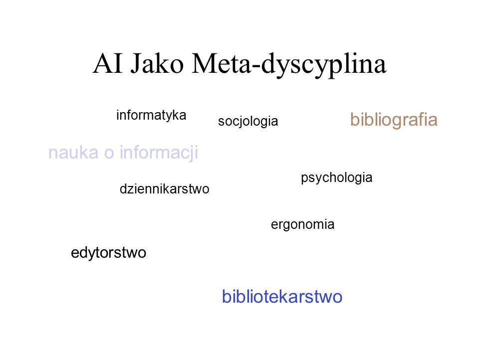 AI Jako Meta-dyscyplina