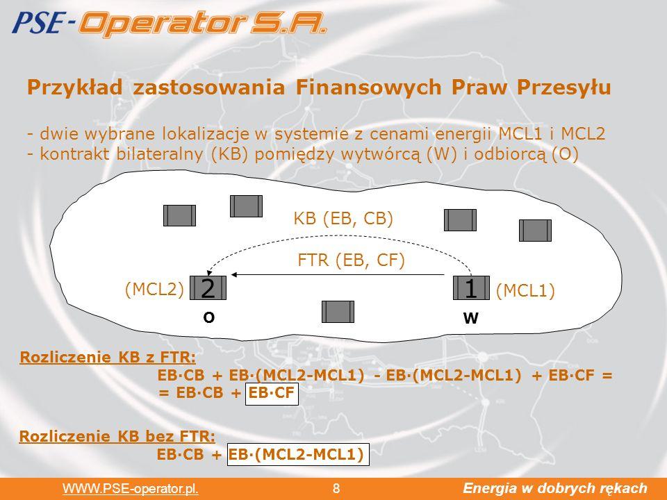 Przykład zastosowania Finansowych Praw Przesyłu - dwie wybrane lokalizacje w systemie z cenami energii MCL1 i MCL2 - kontrakt bilateralny (KB) pomiędzy wytwórcą (W) i odbiorcą (O)
