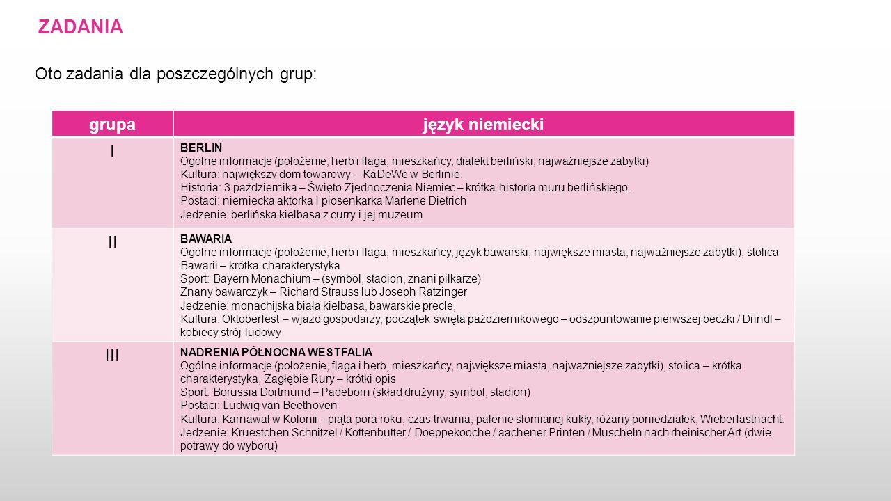 ZADANIA Oto zadania dla poszczególnych grup: grupa język niemiecki I