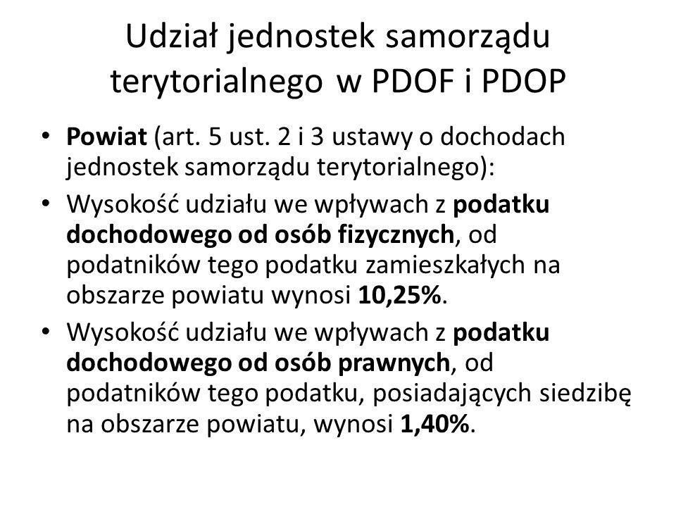 Udział jednostek samorządu terytorialnego w PDOF i PDOP
