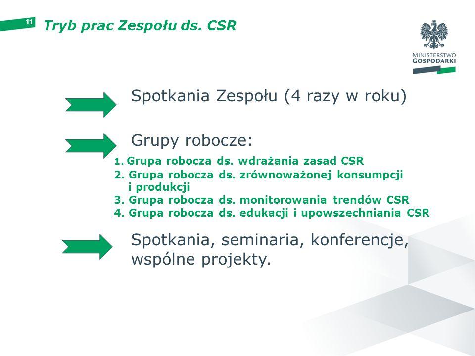 Tryb prac Zespołu ds. CSR
