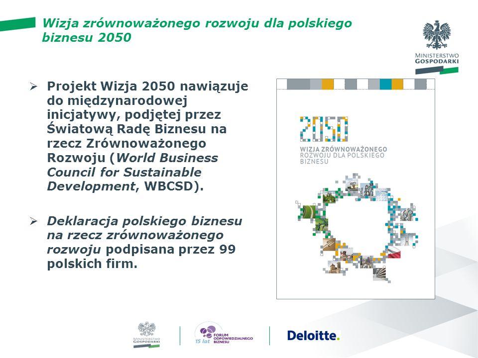 Wizja zrównoważonego rozwoju dla polskiego biznesu 2050