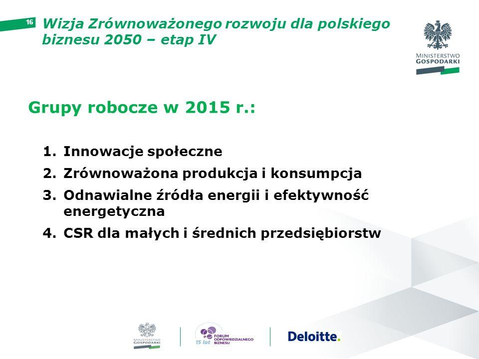 16 16. Wizja Zrównoważonego rozwoju dla polskiego biznesu 2050 – etap IV. Grupy robocze w 2015 r.: