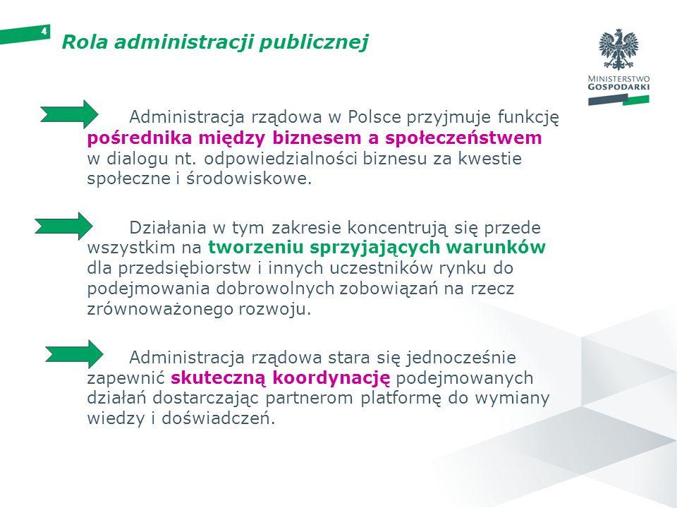 Rola administracji publicznej
