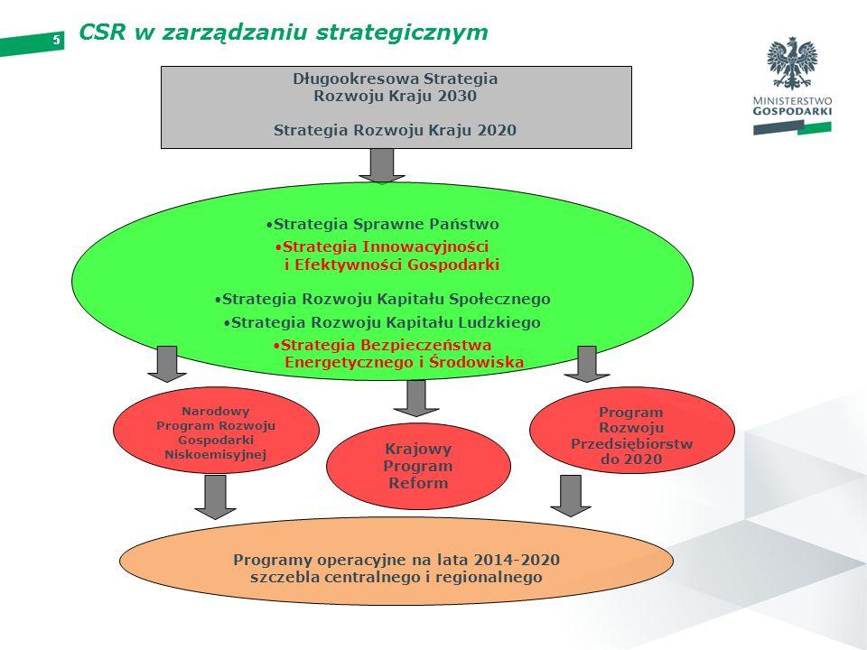 CSR w zarządzaniu strategicznym