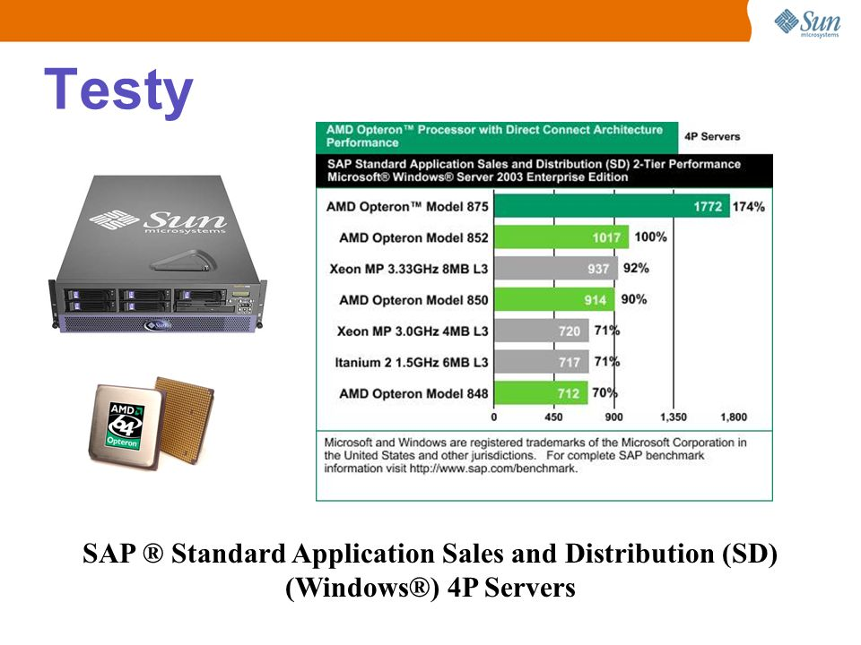 Testy SAP ® Standard Application Sales and Distribution (SD) (Windows®) 4P Servers