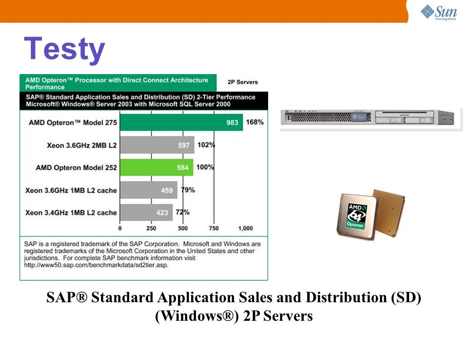 Testy SAP® Standard Application Sales and Distribution (SD) (Windows®) 2P Servers