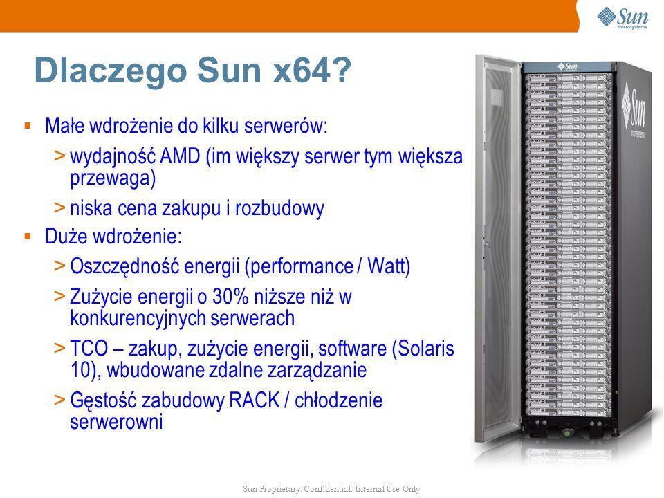 Dlaczego Sun x64 Małe wdrożenie do kilku serwerów: