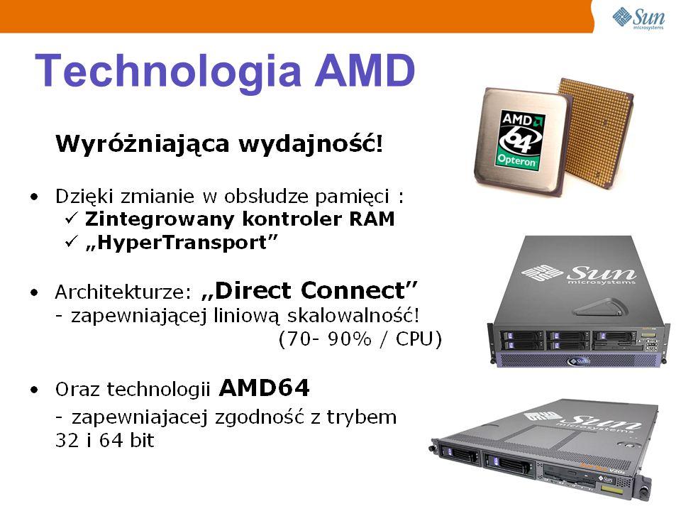 Technologia AMD
