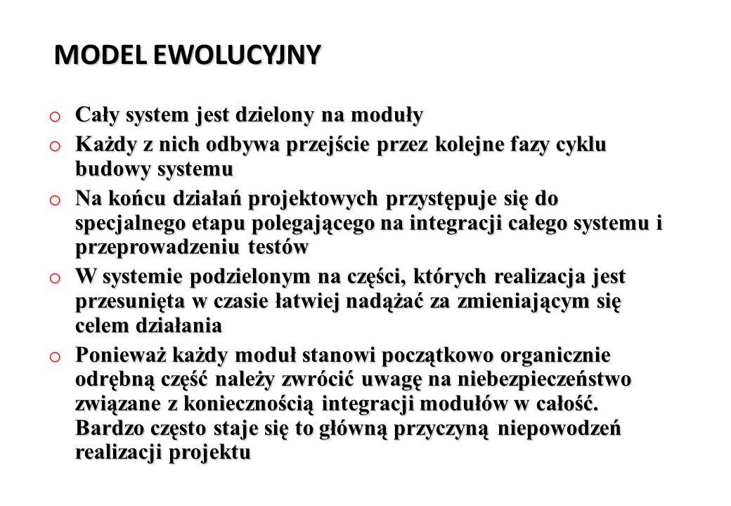 MODEL EWOLUCYJNY Cały system jest dzielony na moduły