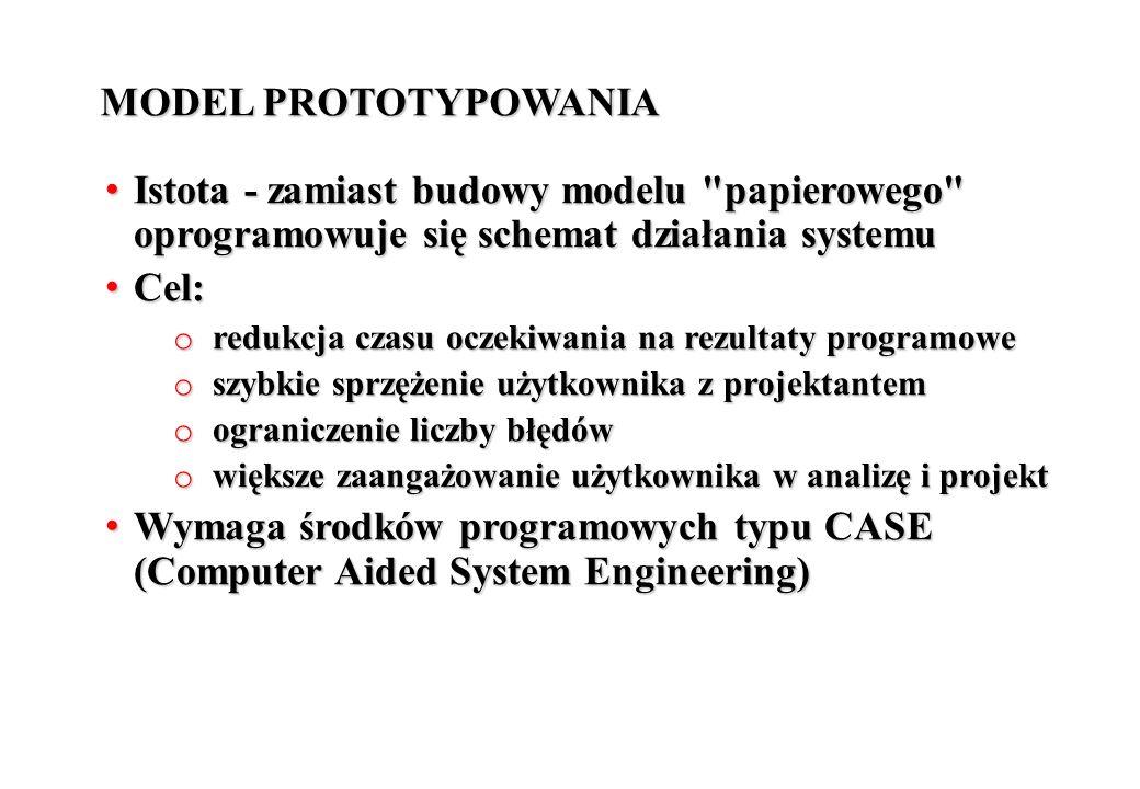MODEL PROTOTYPOWANIA Istota - zamiast budowy modelu papierowego oprogramowuje się schemat działania systemu.