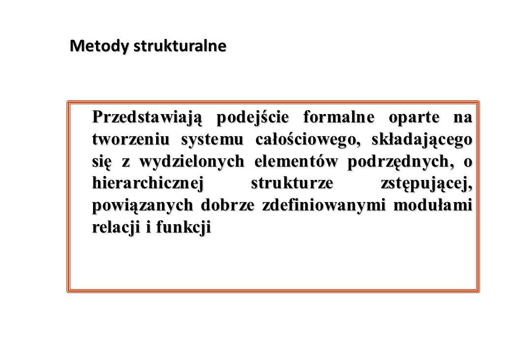 Metody strukturalne