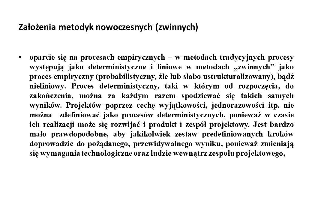 Założenia metodyk nowoczesnych (zwinnych)