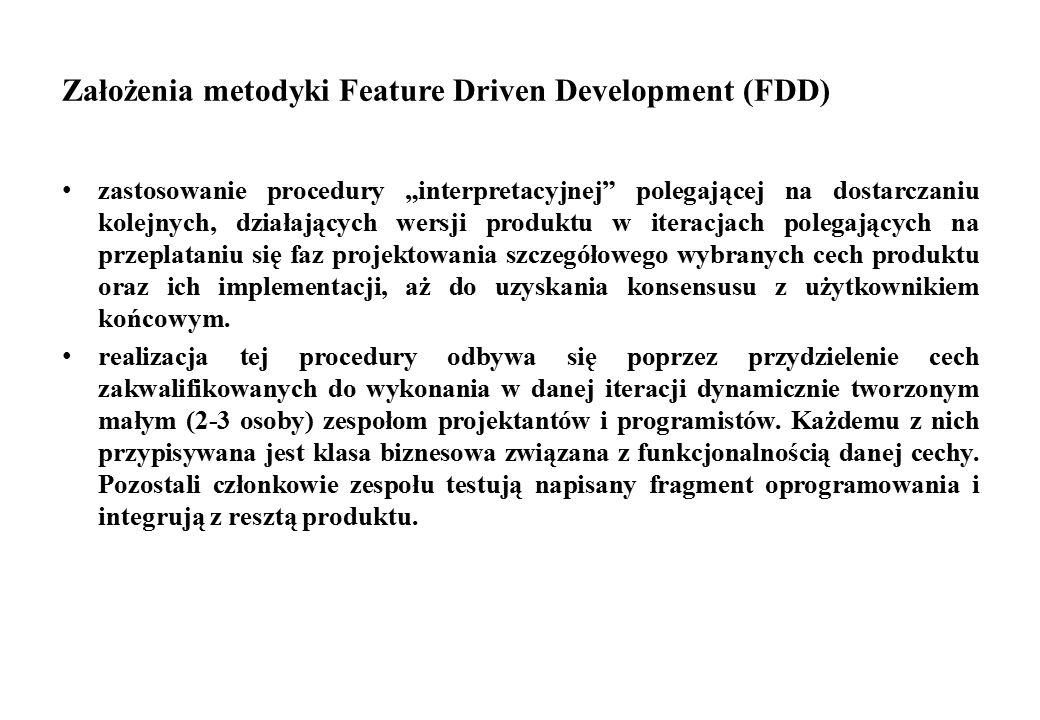 Założenia metodyki Feature Driven Development (FDD)