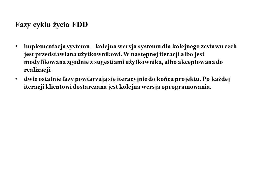Fazy cyklu życia FDD