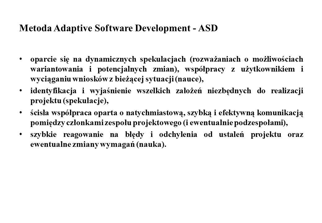 Metoda Adaptive Software Development - ASD